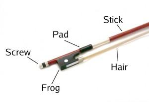 Violin_bow_parts