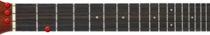 a-minor-ukulele-chord