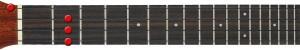 d-major-ukulele-chord