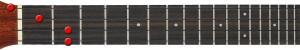 d-minor-ukulele-chord