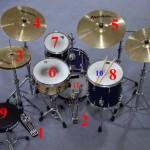 Hướng dẫn đánh trống Jazz cơ bản