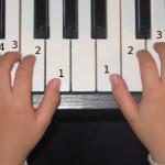 Cách luyện ngón đàn Piano
