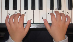huong-dan-luyen-ngon-cho-dan-piano