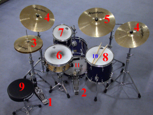 so-do-bo-trong-jazz-don-gian2