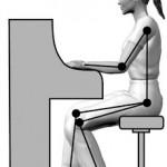 Cách tự học Organ tại nhà