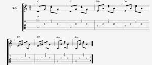 Điệu đệm guitar