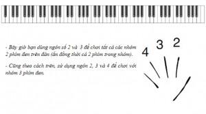tu_hoc_dan_piano_tai_nha