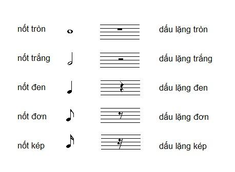 Dau-lang