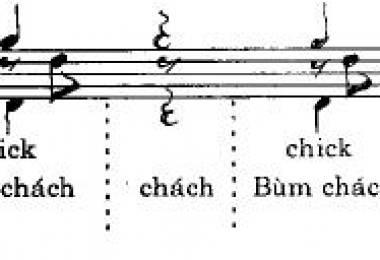 Hướng dẫn các điệu cơ bản trên trống Jazz (P3)
