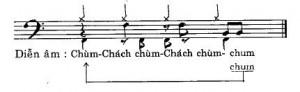 Diễn âm điệu Cha cha cha trong jazz