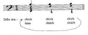 Diễn âm điệu Valse trong jazz