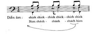 Diễn âm điệu valse mussette trong jazz