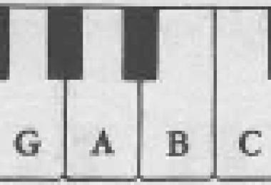 Dạy Piano cơ bản nhất!